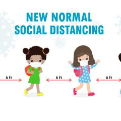 New Normal Social Distancing
